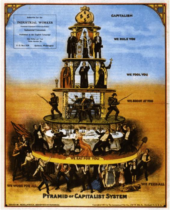 social classes in america